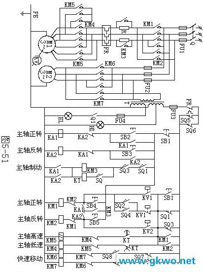 图5-51卧式镗床的继电器控制电路
