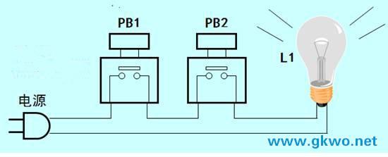 松下plc梯形图和实际接线图比较