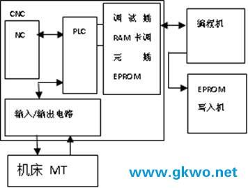 电路 电路图 电子 设计 素材 原理图 356_269