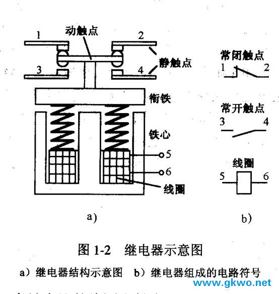 在继电器电路图中,一般用相同的由字母,数字组成的文字符号(如ka2)来