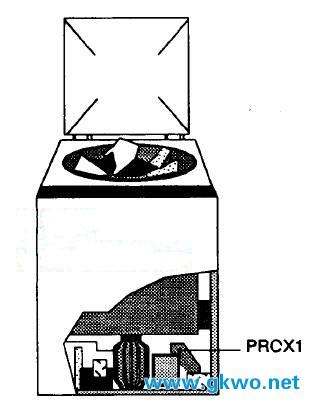 大学堂 plc学习园地 三菱plc          当洗衣机滚筒旋转时,固定在