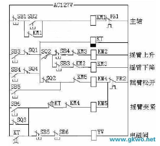 以钻床的继电器控制电路为例讲解继电器控制线路移植为plc梯形图的