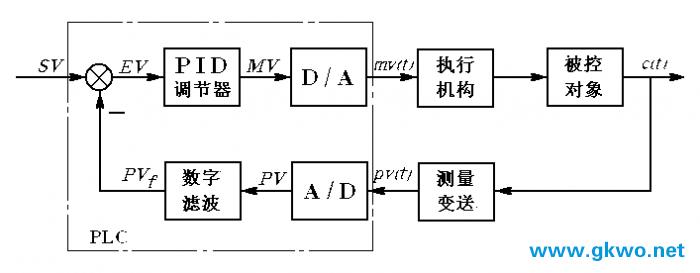 电路 电路图 电子 原理图 700_273