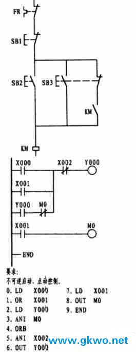 plc学习园地 plc编程      工作原理:以图3为例说明,当外接启动按钮一