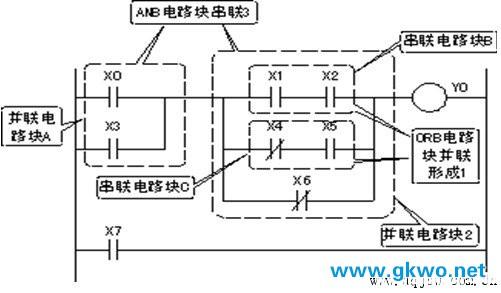 电路块2,在此基础上通过anb指令进行块与操作最终