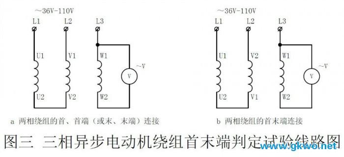 如图四接线,然后转动电机转子,如果毫安表不动,指针为零,说明三相绕组首末端是正确的。如果毫安表指针有偏转,说明其中一个绕组首末端错了,这时对调其中一组绕组首末端,再转动转子,至毫安表指针不动,指针为零,三相绕组的首末端就正确了。