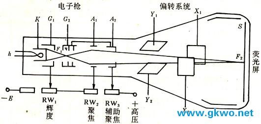 v5040示波器电路图