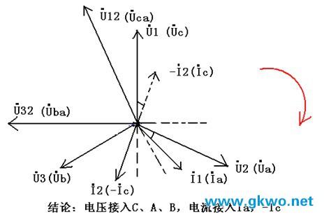 三相三线制计量装置带电判断方法(pt极性未反接)