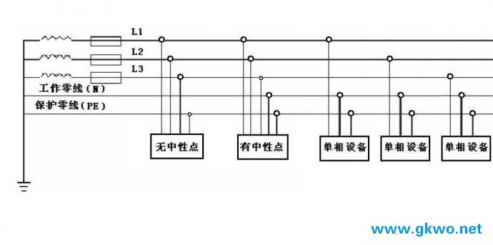 三相五线制接线图_电力配电