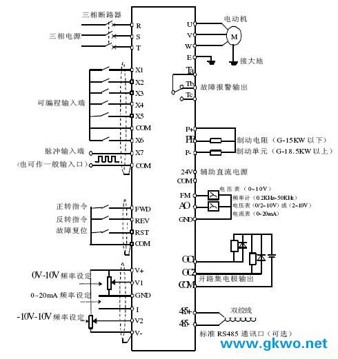 电子电气产品制造设备 其他电子产品制造设备      变频器是把工频