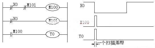 plc微分电路_plc基础知识
