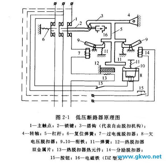 大学堂 电气技术      低压断路器可以对电路进行过负荷,短路,漏电