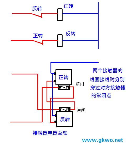 电动机正反转控制电路