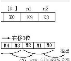 s7 200 plc 移位指令(下)(免费密码:gkwo11) (395播放)