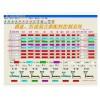 xp微机配料 微机配料程序+主机 SL-IIwindows微机配料 水泥配料