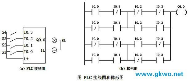 西门子plc实现用四个开关控制一个照明灯