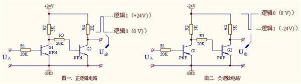 集电极开路npn输出型的编码器信号如何接入正逻辑的plc?