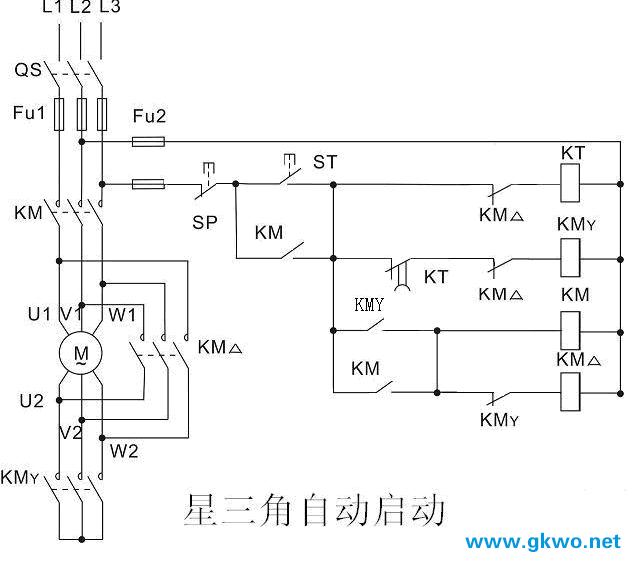 合上QS,按下ST→KT、→KMy得电动作。KMY-1闭合,KM得电动作;KMY-2闭合,电动机线圈处于星形接法,KMY-3断开,避免KM误动作。KM-1闭合,→自保启动按钮;kM-2闭合为三角形工作做好准备;kM-3闭合,电动机得电运转,处于星形启动状态。时间继电器延时到达以后,延时触点KT-1断开,KMy线圈断电,KMY-1断开,KM通过KM-2仍然得电吸合着;KMY-2断开,为电动机线圈处于三角形接法作准备;KMY-3闭合,使KM得电吸合;KM-1断开,停止为时间继