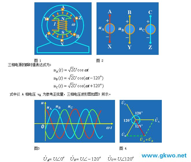 什么是对称三相电路?  通常由三相同步发电机产生对称三相电源。如图1所示,其中三相绕组在空间互差120°,当转子以均匀角速度ω转动时,在三相绕组中产生感应电压,从而形成图2所示的对称三相电源。其中A、B、C三端称为始端,X、Y、Z三端称为末端。