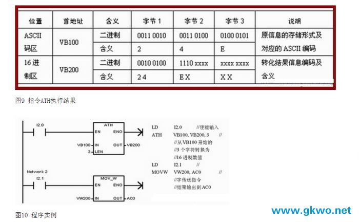 西门子数字量模组 西门子s7-300数字输入模组sm321