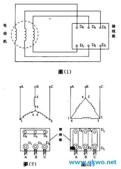 三相异步电动机接线图及接线方式