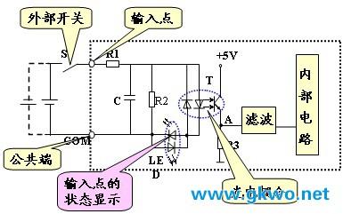 所有的i/o接口电路均采用光电隔离,使工业现场的外电路与plc内部