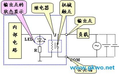 这是电压信号的模拟量接口电路,对于有源的电压输出信号,在cp1h