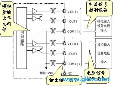 渭南西门子直流调速装置经销商