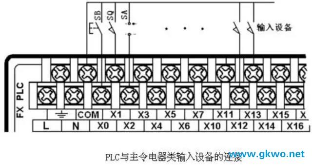 PLC与常见设备的连接方式