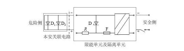隔离式信号隔离安全栅工作原理图