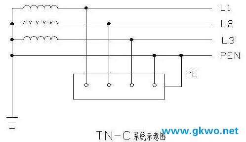 三相四线tn-c系统