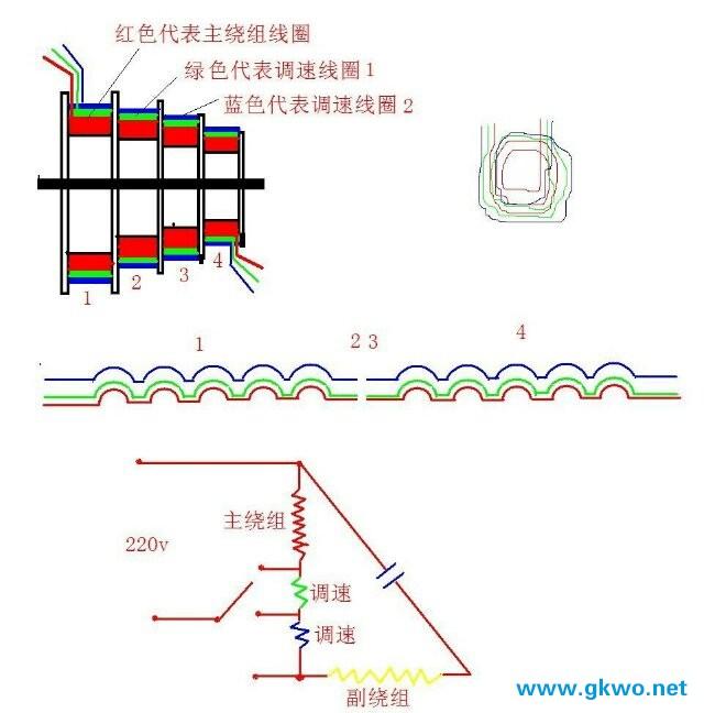 上图,是双电容单相电动机接线盒上的接线图,图上清晰的反映了电动机主绕组、副绕组和电容的接线位置,你只需要按图接进电源线,用连接片连接Z2和U2,UI和VI,电动机顺转,用连接片连接Z2和U1,U2和VI,电动机逆转。单相电动机各个元件也好鉴别,电容都是装在外面,用肉眼就可以看清楚接线位置(如上图)启动电容接在V2—Z1位置,运行电容接在V1—Z1间,从里面引出的线也好鉴别,接在(如上图)UI—U2位置的是运行绕组,接在Z1—Z2位置的是启动绕组、接在V1&m