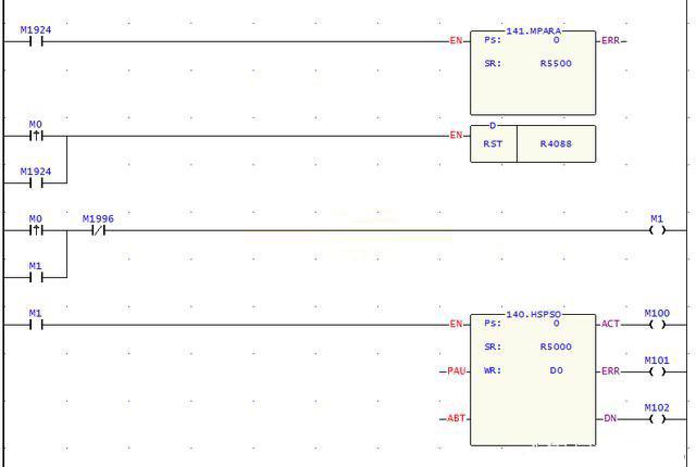 永宏plc回原点程序MD0模式