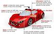 自动驾驶+新能源汽车双轮驱动,Auto PCB前景广阔