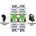 NEPCON上海电子展带你深入了解 SMT 核心设备
