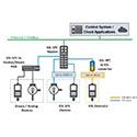 单对以太网(SPE):在过程和工厂自动化中