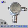 霍尼韦尔RAE华瑞 SP-1102甲烷CH4可燃气体检测仪报警器